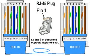 Realizzare un cavo Ethernet - 0x90.it 72ee48b81196