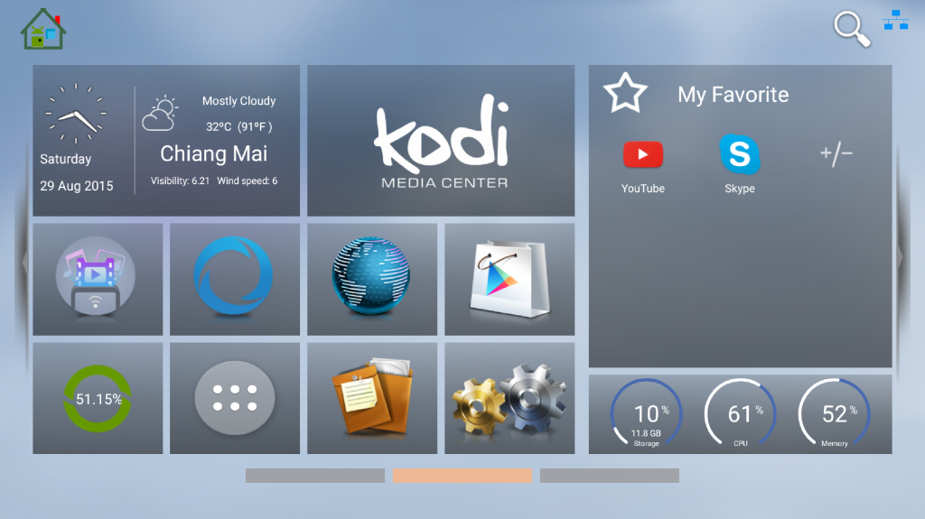 Android TV Box - Kodi